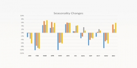 Artilce image: Seasonality of Business in the United Arab Emirates